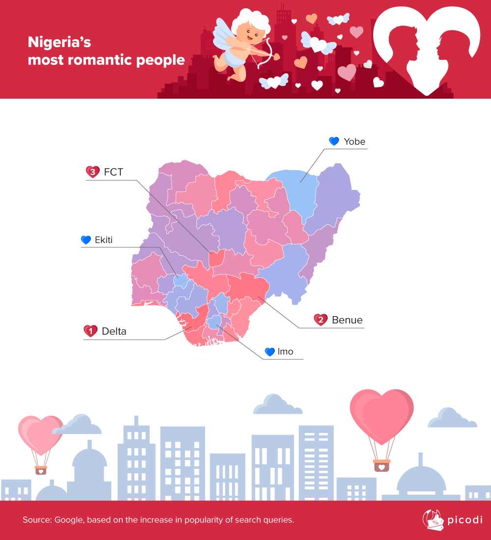 Where do the most romantic Nigerians live?